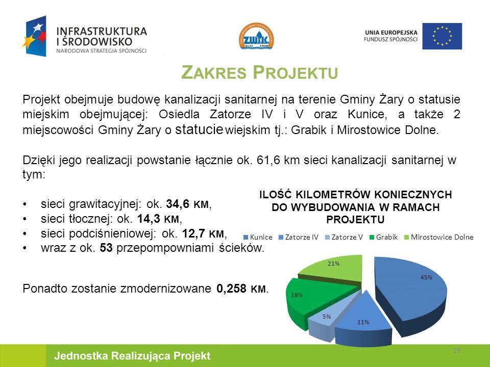 Z AKRES P ROJEKTU Projekt obejmuje budowę kanalizacji sanitarnej na terenie Gminy Żary o statusie miejskim obejmującej: Osiedla Zatorze IV i V oraz Kunice, a także 2 miejscowości Gminy Żary o statucie wiejskim tj.: Grabik i Mirostowice Dolne.