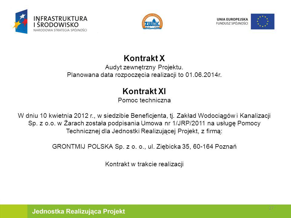 Kontrakt X Audyt zewnętrzny Projektu.Planowana data rozpoczęcia realizacji to 01.06.2014r.