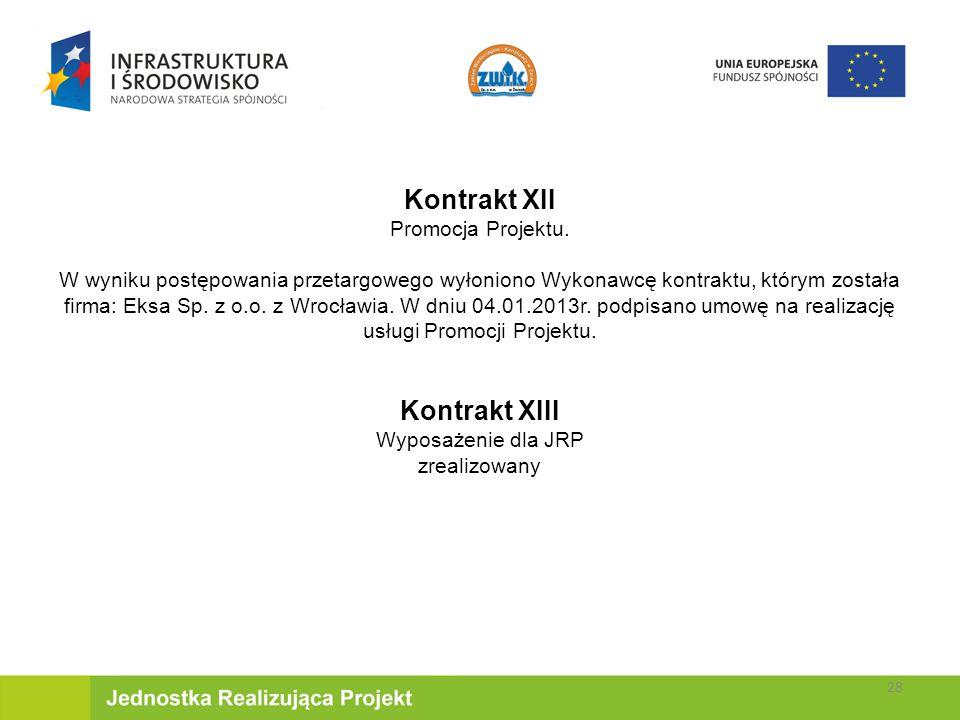 Kontrakt XII Promocja Projektu.