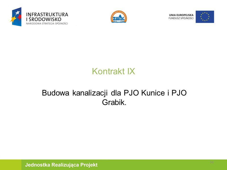 Kontrakt IX Budowa kanalizacji dla PJO Kunice i PJO Grabik. 34