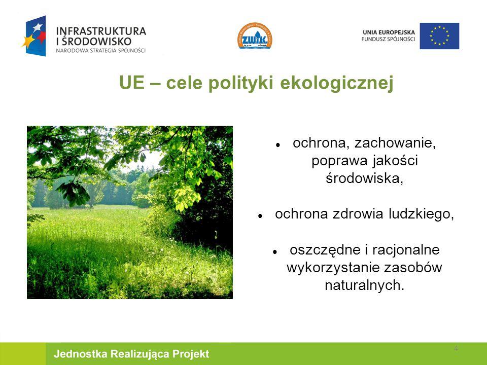 ochrona, zachowanie, poprawa jakości środowiska, ochrona zdrowia ludzkiego, oszczędne i racjonalne wykorzystanie zasobów naturalnych.
