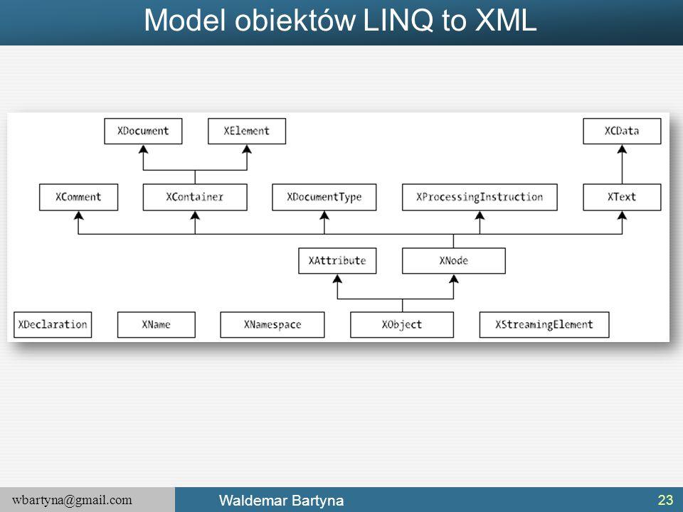 wbartyna@gmail.com Waldemar Bartyna Model obiektów LINQ to XML 23