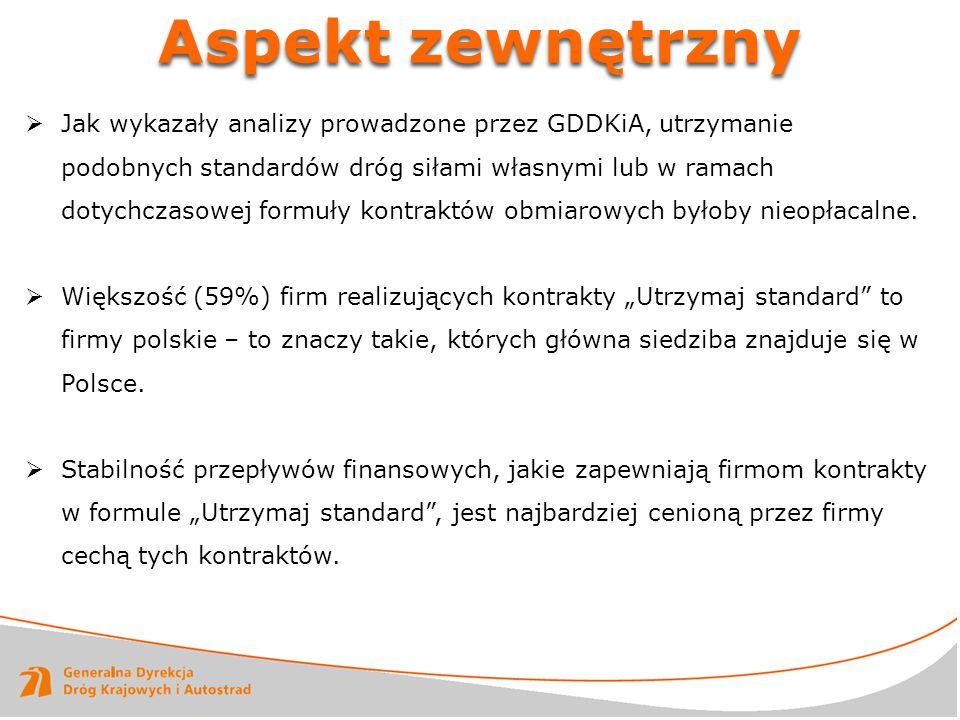 Aspekt zewnętrzny  Jak wykazały analizy prowadzone przez GDDKiA, utrzymanie podobnych standardów dróg siłami własnymi lub w ramach dotychczasowej for
