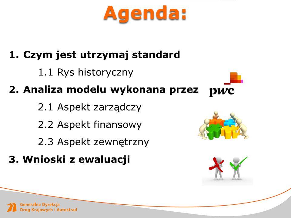 Agenda: 1.Czym jest utrzymaj standard 1.1 Rys historyczny 2.Analiza modelu wykonana przez 2.1 Aspekt zarządczy 2.2 Aspekt finansowy 2.3 Aspekt zewnętr
