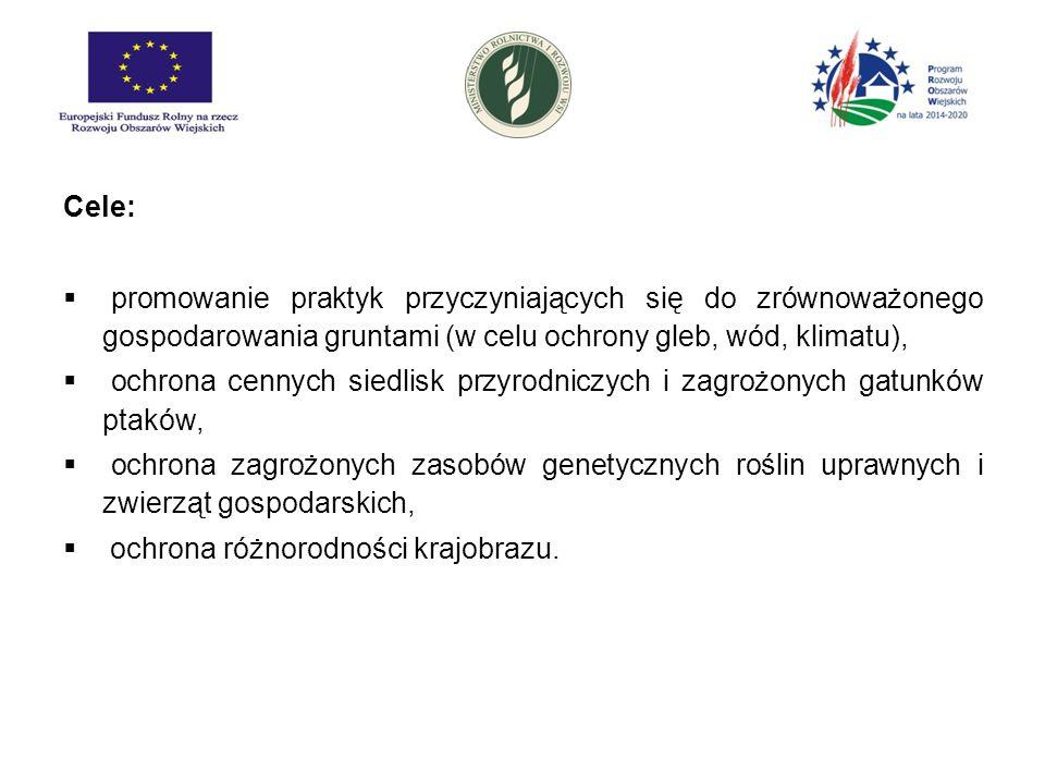 Cele:  promowanie praktyk przyczyniających się do zrównoważonego gospodarowania gruntami (w celu ochrony gleb, wód, klimatu),  ochrona cennych siedl
