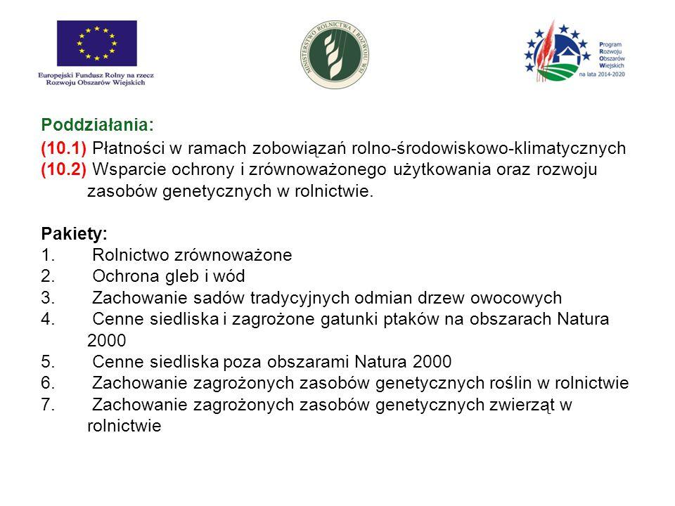Poddziałania: (10.1) Płatności w ramach zobowiązań rolno-środowiskowo-klimatycznych (10.2) Wsparcie ochrony i zrównoważonego użytkowania oraz rozwoju