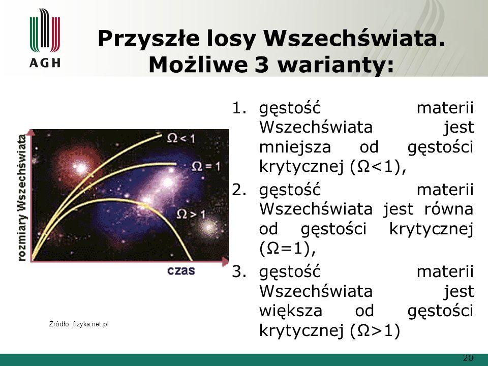 Przyszłe losy Wszechświata. Możliwe 3 warianty: 1.gęstość materii Wszechświata jest mniejsza od gęstości krytycznej (Ω<1), 2.gęstość materii Wszechświ