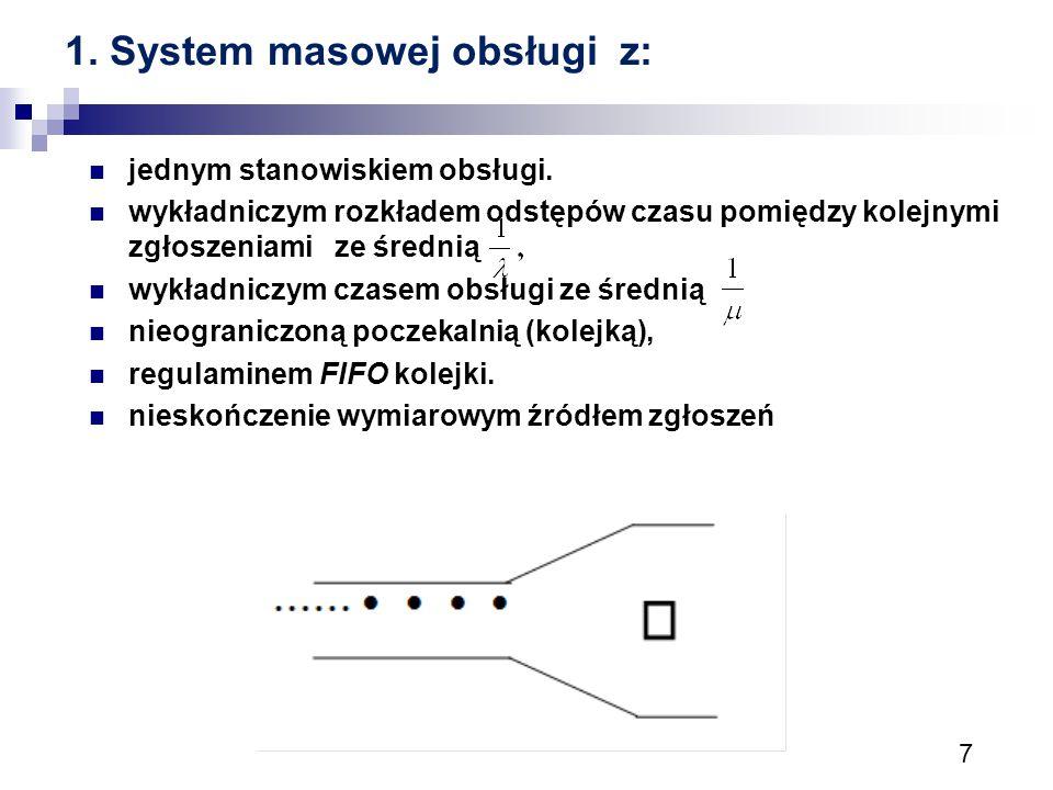 7 1. System masowej obsługi z: jednym stanowiskiem obsługi. wykładniczym rozkładem odstępów czasu pomiędzy kolejnymi zgłoszeniami ze średnią wykładnic