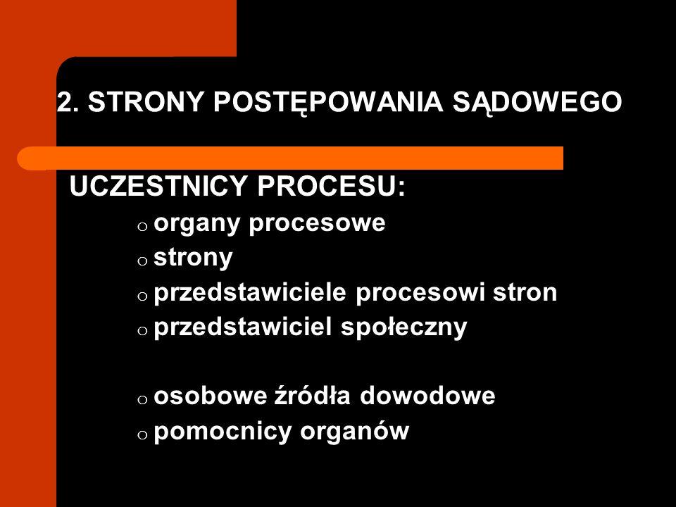4.2.Przewód sądowy - przeprowadzanie dowodów na rozprawie 4) inne protokoły i pisma (art.