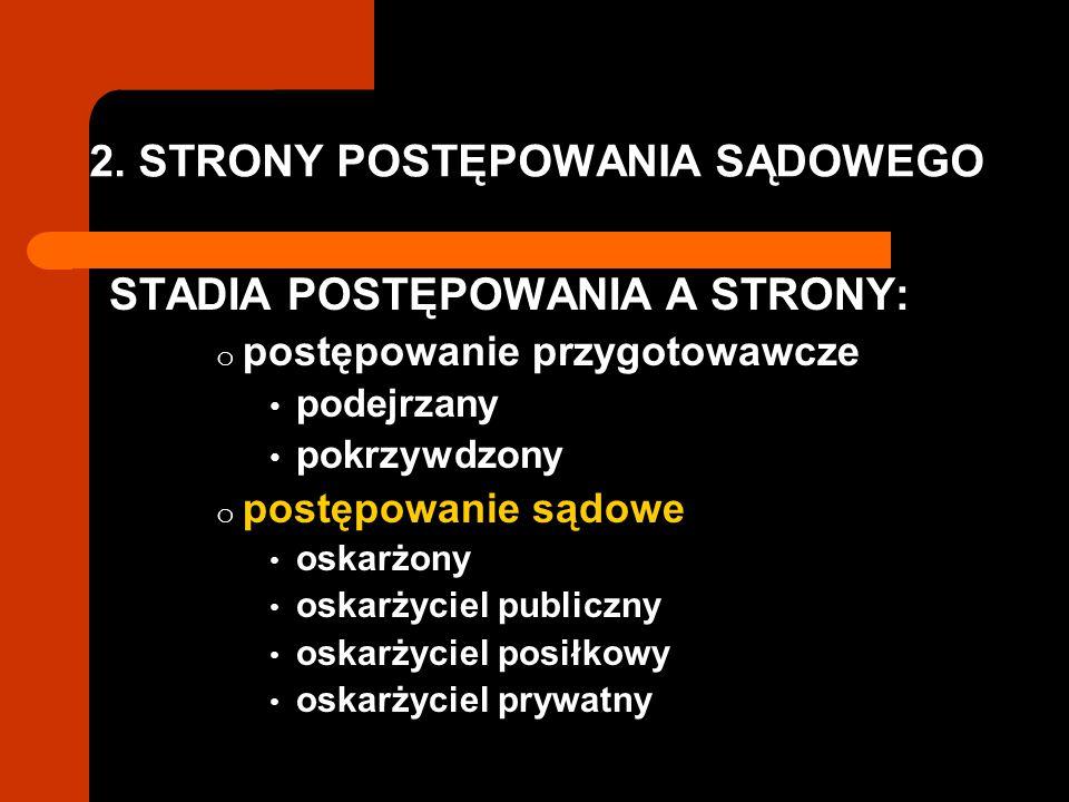 4.3.Czynności po zamknięciu przewodu - głosy stron art.