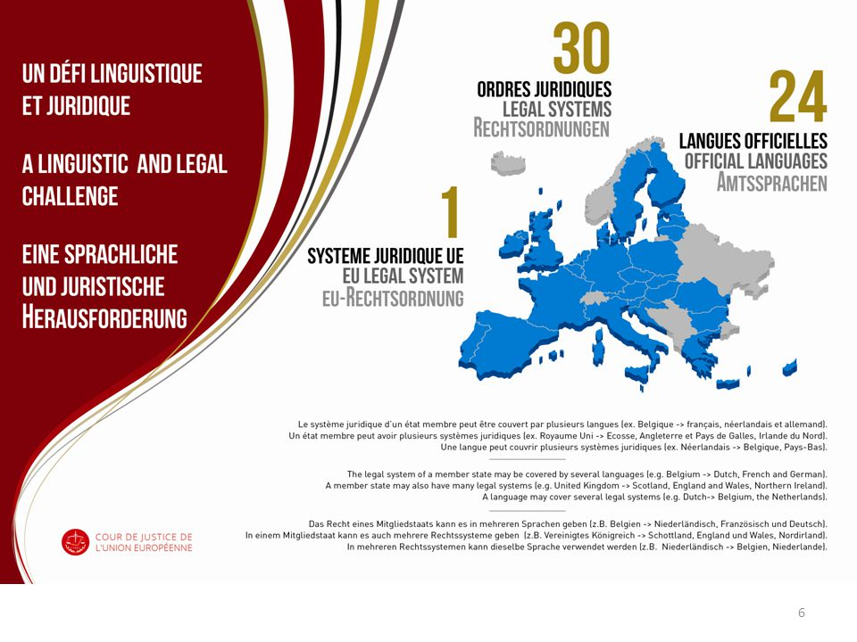 Wyzwanie językowe i prawne W systemie prawnym państwa członkowskiego może funkcjonować kilka języków (np.