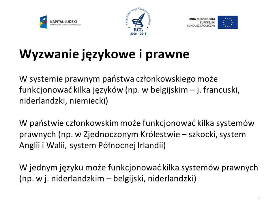 Poprawność językowa i prawna – Uwagi ogólne - Wyzwania terminologiczne 1.HOMONIMY Jeden język, jeden termin, a różne pojęcia.