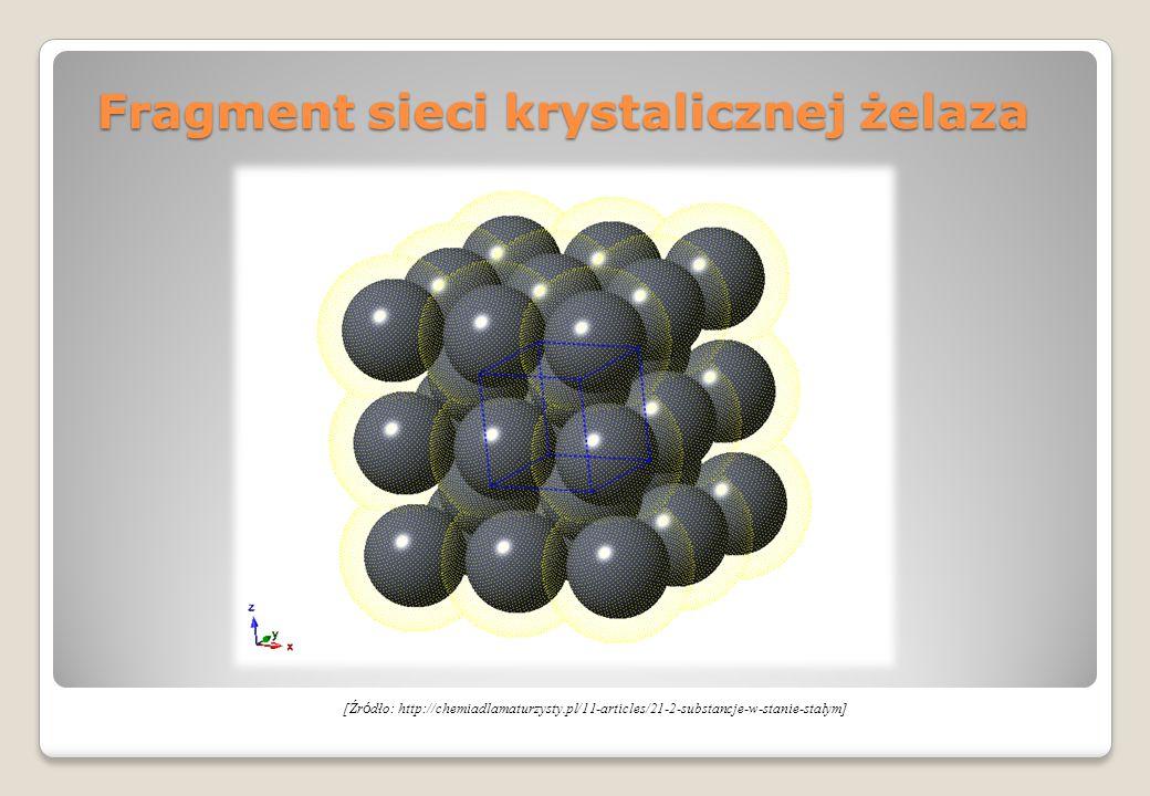 Fragment sieci krystalicznej żelaza [Źr ó dło: http://chemiadlamaturzysty.pl/11-articles/21-2-substancje-w-stanie-stalym]