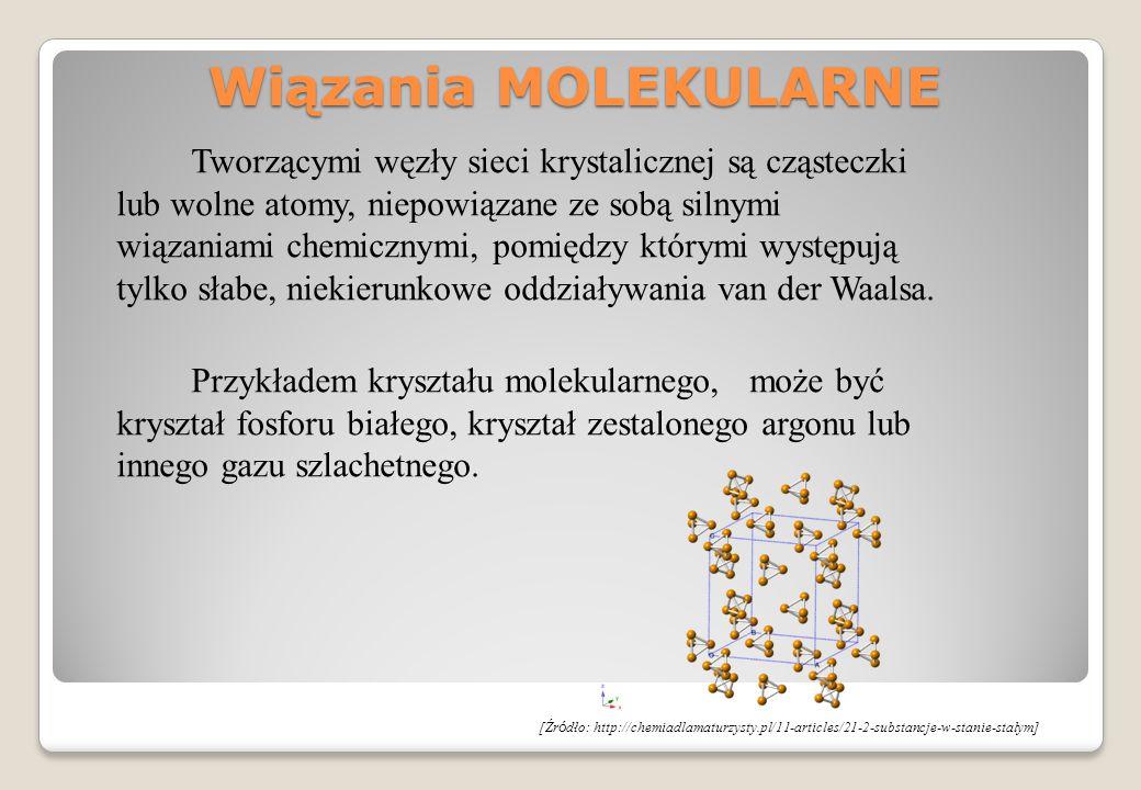 Wiązania MOLEKULARNE Tworzącymi węzły sieci krystalicznej są cząsteczki lub wolne atomy, niepowiązane ze sobą silnymi wiązaniami chemicznymi, pomiędzy