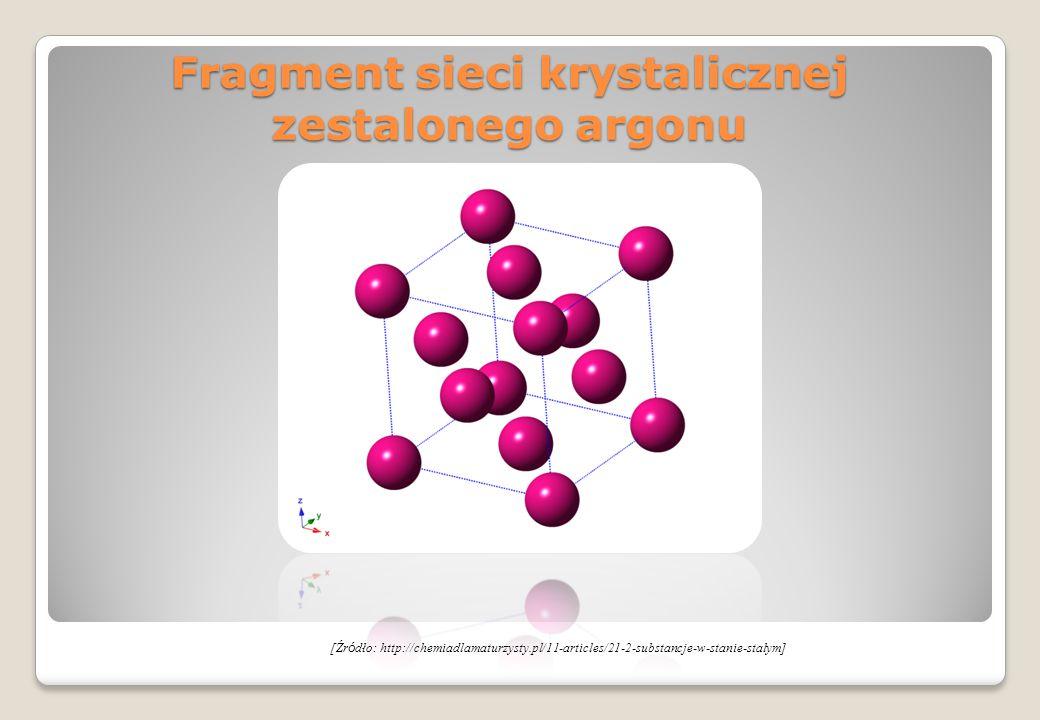 Fragment sieci krystalicznej zestalonego argonu [Źr ó dło: http://chemiadlamaturzysty.pl/11-articles/21-2-substancje-w-stanie-stalym]