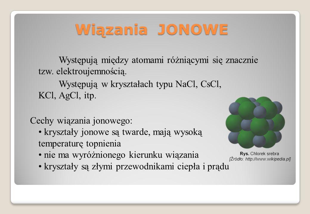 Wiązania JONOWE Występują między atomami różniącymi się znacznie tzw. elektroujemnością. Występują w kryształach typu NaCl, CsCl, KCl, AgCl, itp. Cech