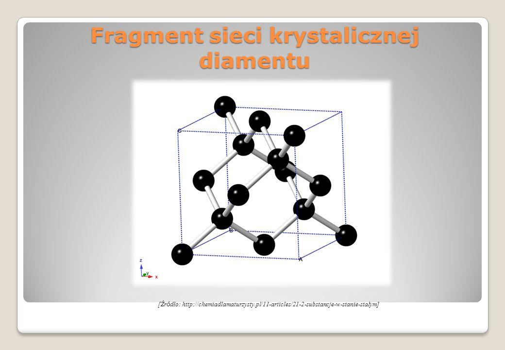 Wiązania METALICZNE Tworzącymi węzły sieci krystalicznej są rdzenie atomowe, które są utrzymywane w sieci dzięki istnieniu wiązania metalicznego.