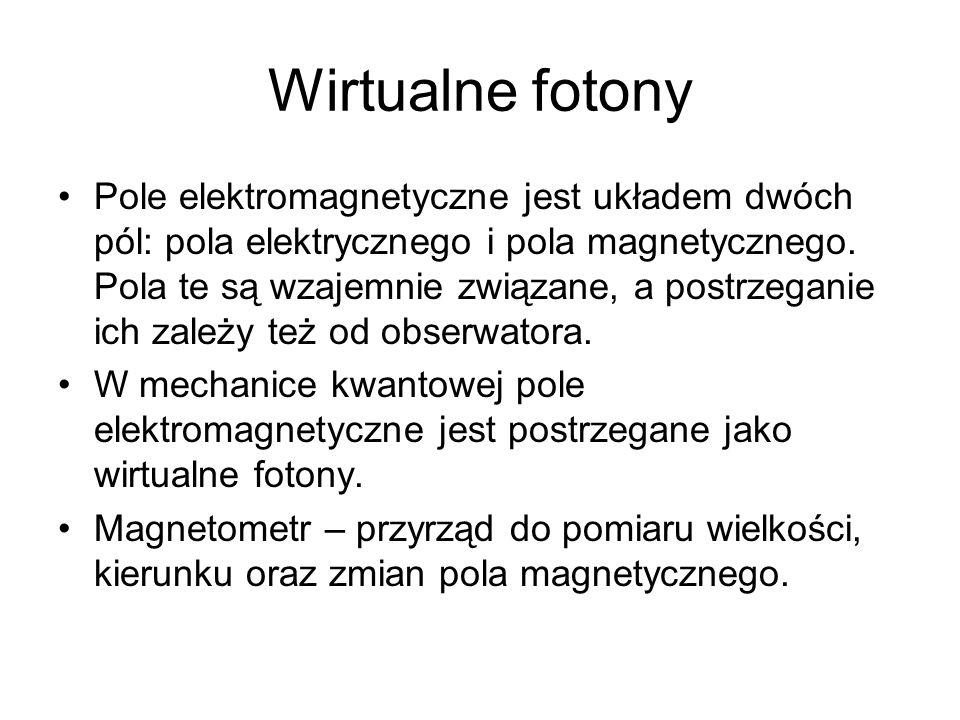 Wirtualne fotony Pole elektromagnetyczne jest układem dwóch pól: pola elektrycznego i pola magnetycznego.