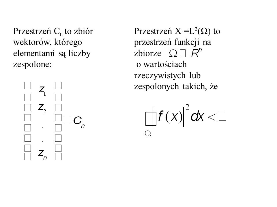 Przestrzeń C n to zbiór wektorów, którego elementami są liczby zespolone: Przestrzeń X =L 2 (Ω) to przestrzeń funkcji na zbiorze o wartościach rzeczywistych lub zespolonych takich, że