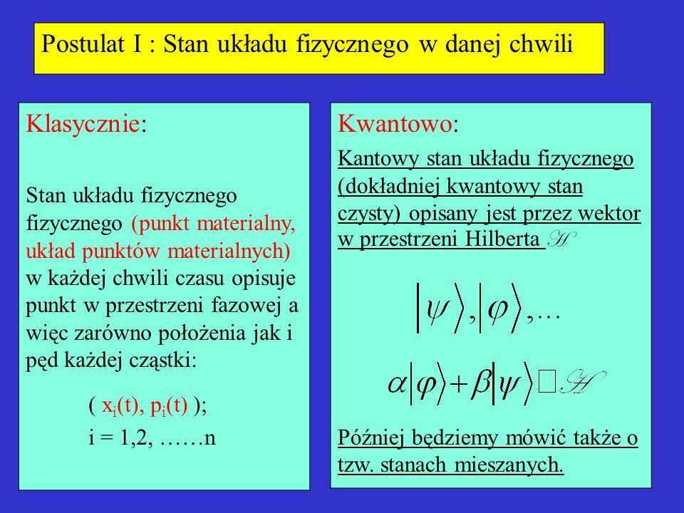 Postulat I : Stan układu fizycznego w danej chwili Klasycznie: Stan układu fizycznego fizycznego (punkt materialny, układ punktów materialnych) w każdej chwili czasu opisuje punkt w przestrzeni fazowej a więc zarówno położenia jak i pęd każdej cząstki: ( x i (t), p i (t) ); i = 1,2, ……n Kwantowo: Kantowy stan układu fizycznego (dokładniej kwantowy stan czysty) opisany jest przez wektor w przestrzeni Hilberta H Później będziemy mówić także o tzw.