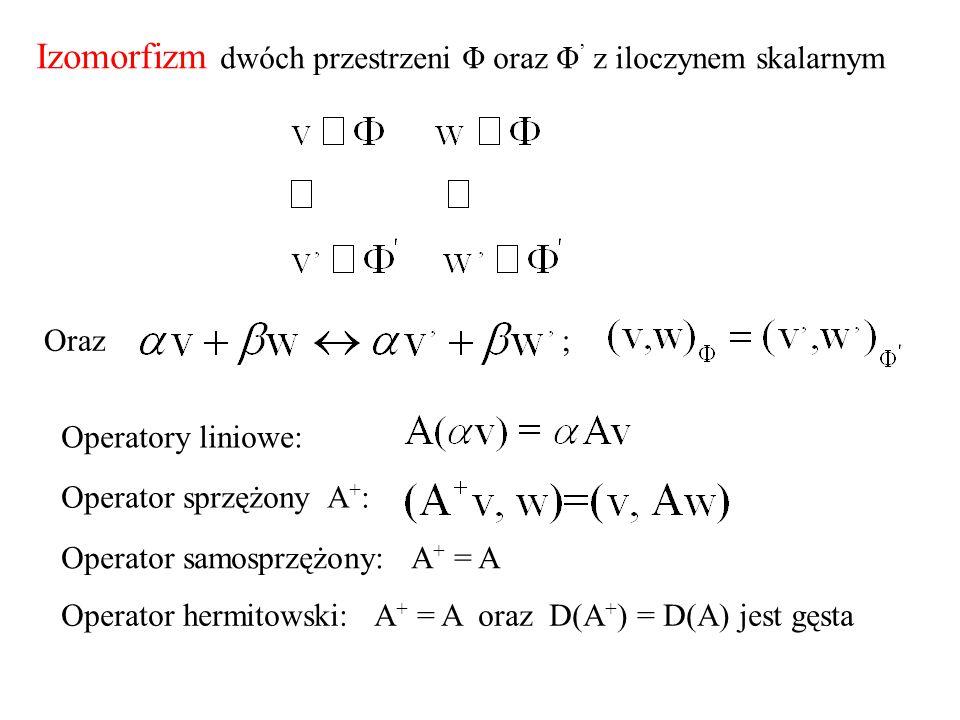 Izomorfizm dwóch przestrzeni Φ oraz Φ ' z iloczynem skalarnym Oraz ; Operatory liniowe: Operator sprzężony A + : Operator samosprzężony: A + = A Operator hermitowski: A + = A oraz D(A + ) = D(A) jest gęsta