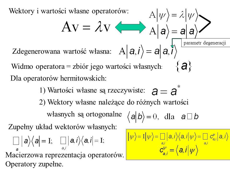 Wektory i wartości własne operatorów: Dla operatorów hermitowskich: 1) Wartości własne są rzeczywiste: 2) Wektory własne należące do różnych wartości własnych są ortogonalne Zdegenerowana wartość własna: Zupełny układ wektorów własnych: Widmo operatora = zbiór jego wartości własnych : parametr degeneracji Macierzowa reprezentacja operatorów.