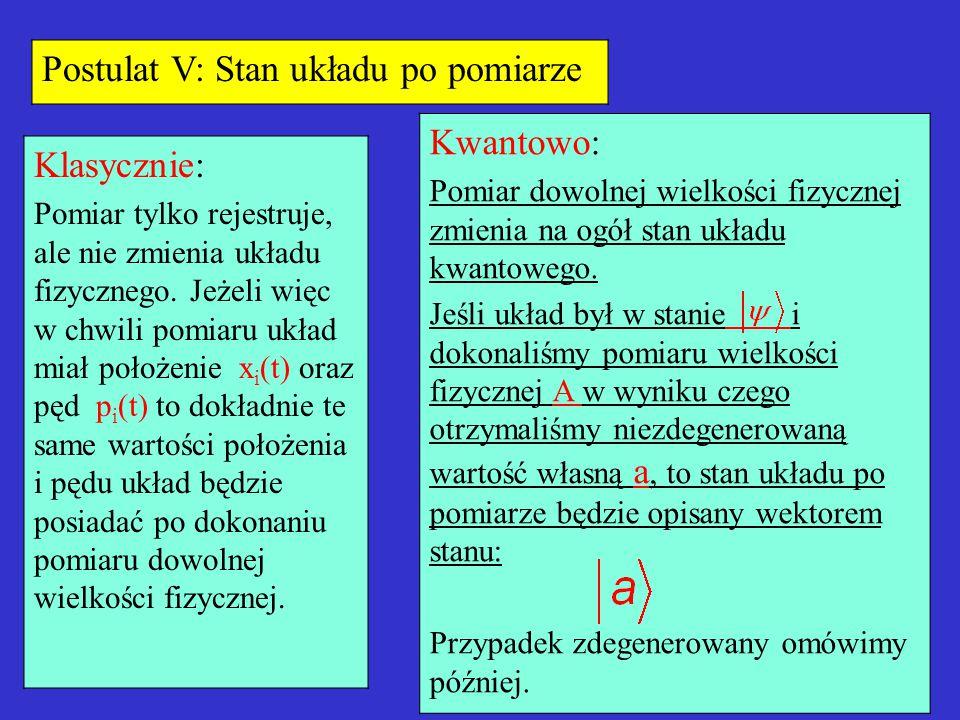 Postulat V: Stan układu po pomiarze Klasycznie: Pomiar tylko rejestruje, ale nie zmienia układu fizycznego. Jeżeli więc w chwili pomiaru układ miał po