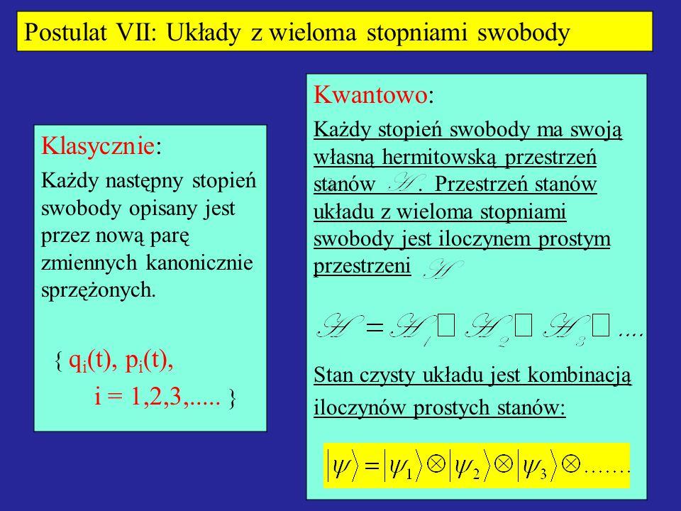 Postulat VII: Układy z wieloma stopniami swobody Klasycznie: Każdy następny stopień swobody opisany jest przez nową parę zmiennych kanonicznie sprzężonych.
