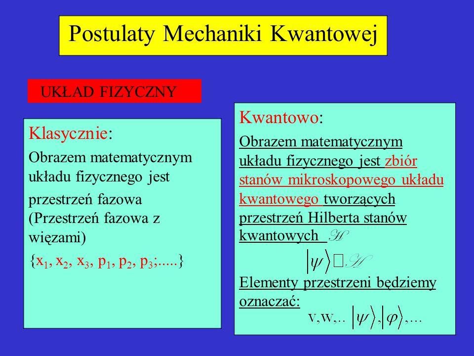 Postulaty Mechaniki Kwantowej UKŁAD FIZYCZNY Klasycznie: Obrazem matematycznym układu fizycznego jest przestrzeń fazowa (Przestrzeń fazowa z więzami) {x 1, x 2, x 3, p 1, p 2, p 3 ;.....} Kwantowo: Obrazem matematycznym układu fizycznego jest zbiór stanów mikroskopowego układu kwantowego tworzących przestrzeń Hilberta stanów kwantowych H Elementy przestrzeni będziemy oznaczać: