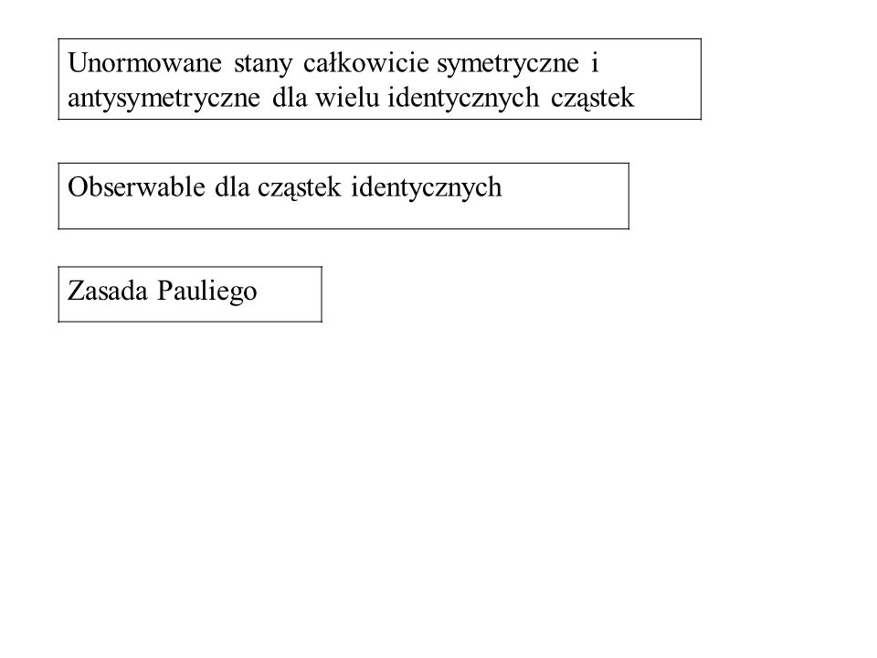 Unormowane stany całkowicie symetryczne i antysymetryczne dla wielu identycznych cząstek Obserwable dla cząstek identycznych Zasada Pauliego