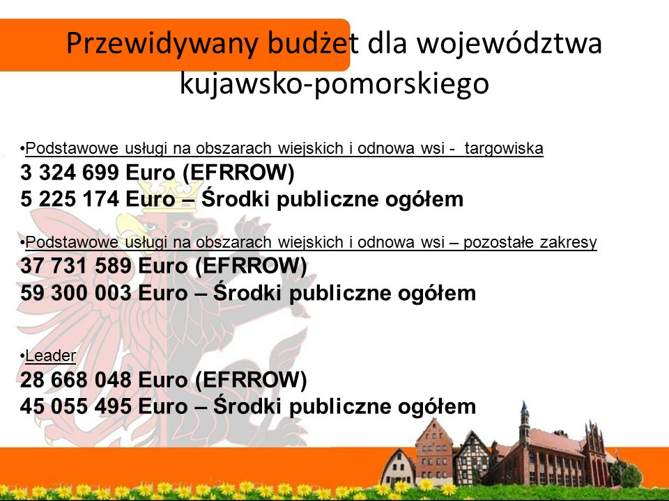 Podstawowe usługi na obszarach wiejskich i odnowa wsi - targowiska 3 324 699 Euro (EFRROW) 5 225 174 Euro – Środki publiczne ogółem Podstawowe usługi na obszarach wiejskich i odnowa wsi – pozostałe zakresy 37 731 589 Euro (EFRROW) 59 300 003 Euro – Środki publiczne ogółem Leader 28 668 048 Euro (EFRROW) 45 055 495 Euro – Środki publiczne ogółem Przewidywany budżet dla województwa kujawsko-pomorskiego