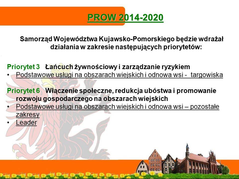 PROW 2014-2020 Samorząd Województwa Kujawsko-Pomorskiego będzie wdrażał działania w zakresie następujących priorytetów: Priorytet 3 Łańcuch żywnościowy i zarządzanie ryzykiem Podstawowe usługi na obszarach wiejskich i odnowa wsi - targowiska Priorytet 6 Włączenie społeczne, redukcja ubóstwa i promowanie rozwoju gospodarczego na obszarach wiejskich Podstawowe usługi na obszarach wiejskich i odnowa wsi – pozostałe zakresy Leader