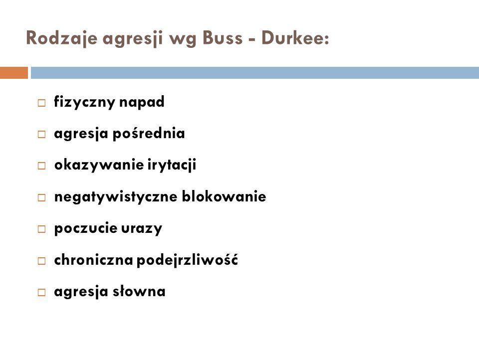 Rodzaje agresji wg Buss - Durkee:  fizyczny napad  agresja pośrednia  okazywanie irytacji  negatywistyczne blokowanie  poczucie urazy  chroniczn