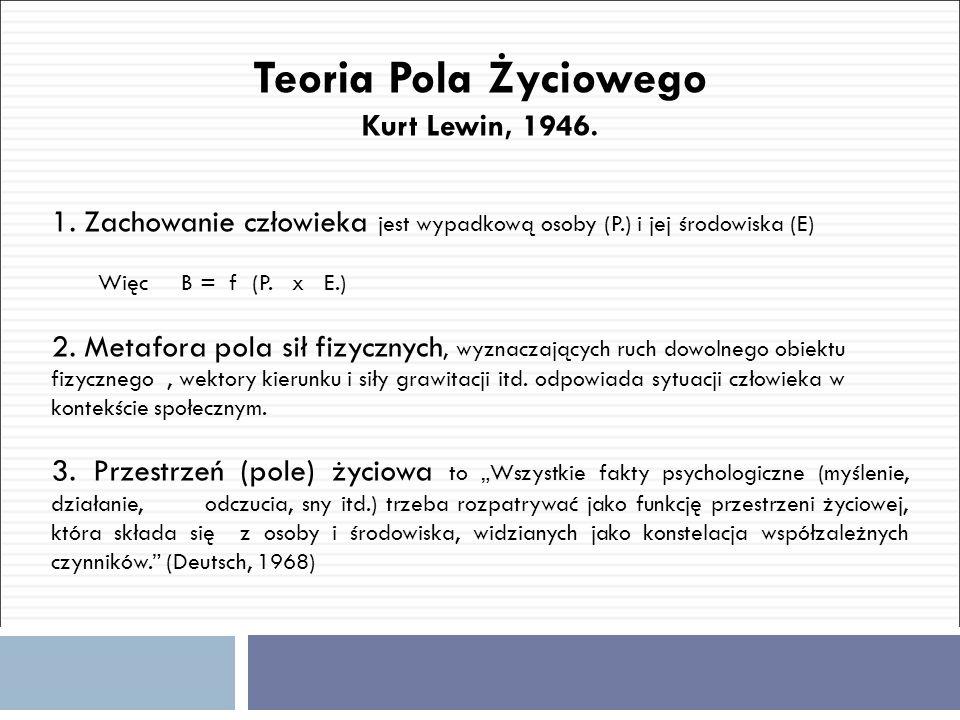 Teoria Pola Życiowego Kurt Lewin, 1946. 1. Zachowanie człowieka jest wypadkową osoby (P.) i jej środowiska (E) Więc B = f (P. x E.) 2. Metafora pola s