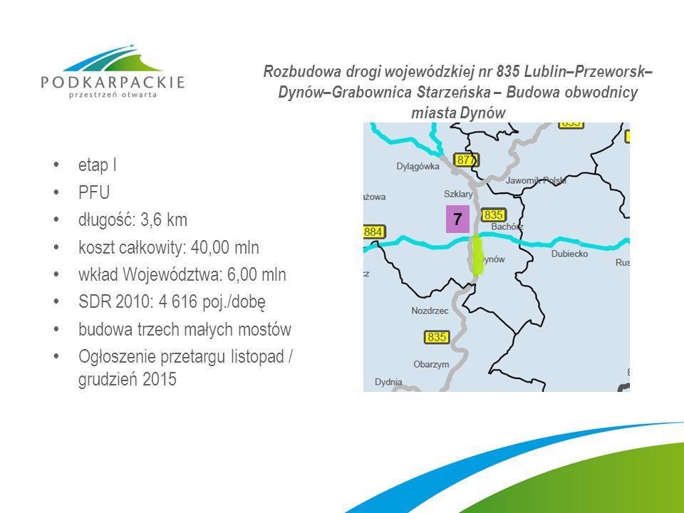 etap I PFU długość: 3,6 km koszt całkowity: 40,00 mln wkład Województwa: 6,00 mln SDR 2010: 4 616 poj./dobę budowa trzech małych mostów Ogłoszenie prz