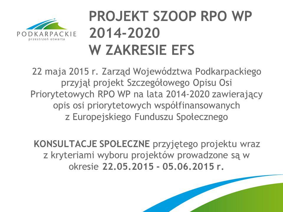 PROJEKT SZOOP RPO WP 2014-2020 W ZAKRESIE EFS 22 maja 2015 r. Zarząd Województwa Podkarpackiego przyjął projekt Szczegółowego Opisu Osi Priorytetowych
