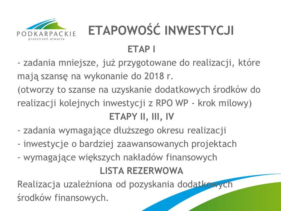 ETAPOWOŚĆ INWESTYCJI ETAP I - zadania mniejsze, już przygotowane do realizacji, które mają szansę na wykonanie do 2018 r. (otworzy to szanse na uzyska