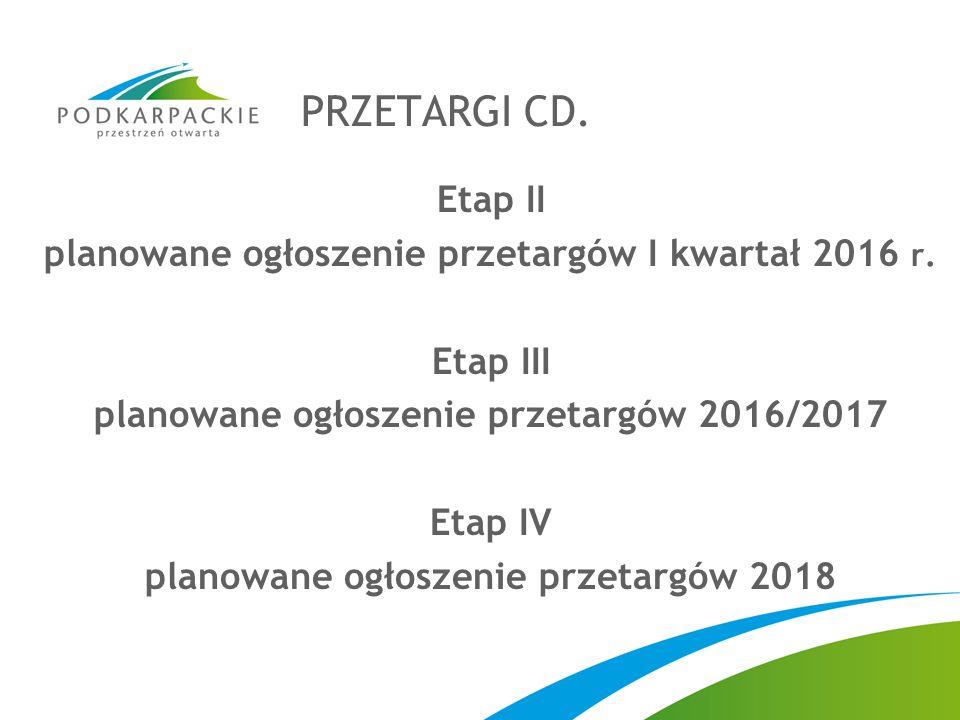 PRZETARGI CD. Etap II planowane ogłoszenie przetargów I kwartał 2016 r. Etap III planowane ogłoszenie przetargów 2016/2017 Etap IV planowane ogłoszeni