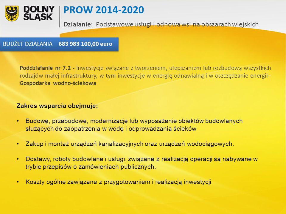 """Działanie """"Wsparcie dla rozwoju lokalnego w ramach inicjatywy LEADER (poddziałania) Środki dla Dolnego Śląska – 23 967 985 Euro EFRROW, ogółem 37 668 746 Euro Wsparcie przygotowawcze Wsparcie na wdrażanie operacji w ramach strategii rozwoju lokalnego kierowanego przez społeczność Przygotowanie i realizacja działań w zakresie współpracy z lokalna grupą działania Wsparcie na rzecz kosztów bieżących i aktywizacji"""