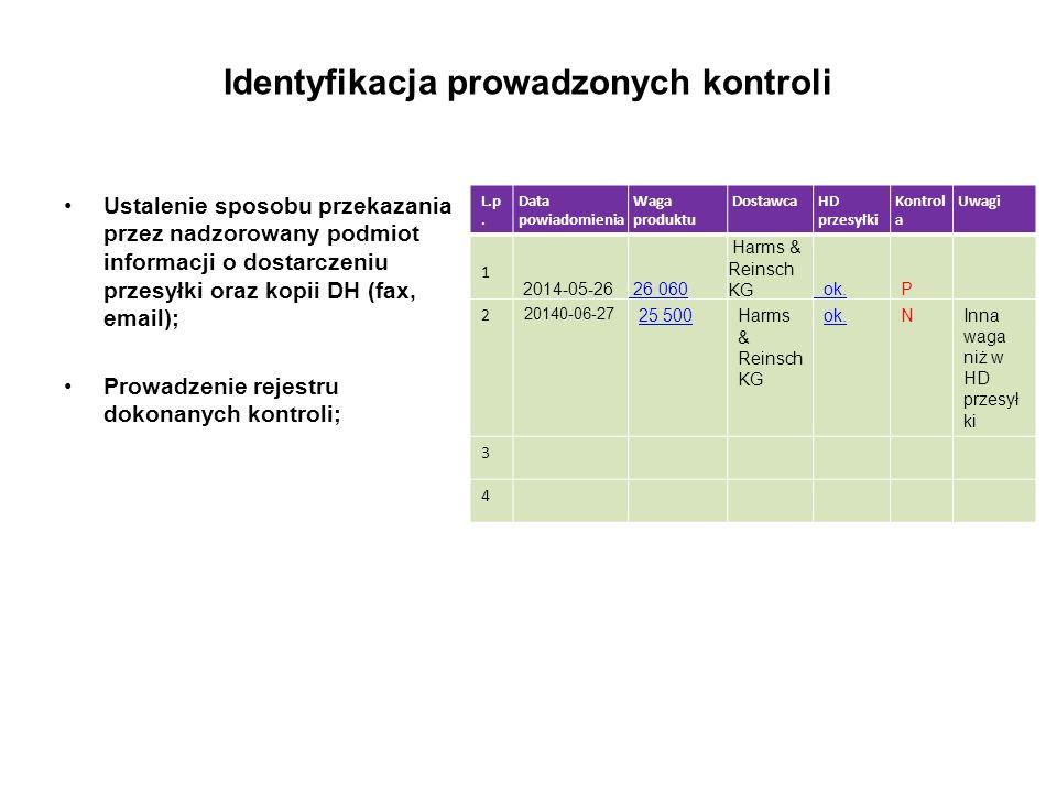 Identyfikacja prowadzonych kontroli L.p. Data powiadomienia Waga produktu DostawcaHD przesyłki Kontrol a Uwagi 1 2014-05-26 26 060 Harms & Reinsch KG
