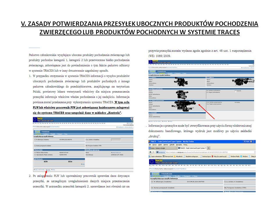 Obecnie możliwy jest eksport PAP z Polski do: Wietnamu Bangladeszu Tajlandii (audyt) Ukrainy Rosji (audyt) Mołdawii Azerbejdżanu Kirgistan oraz Uzbekistan (pozwolenia indywidualne) W roku 2013 wyeksportowano do krajów trzecich ponad 75 tys.