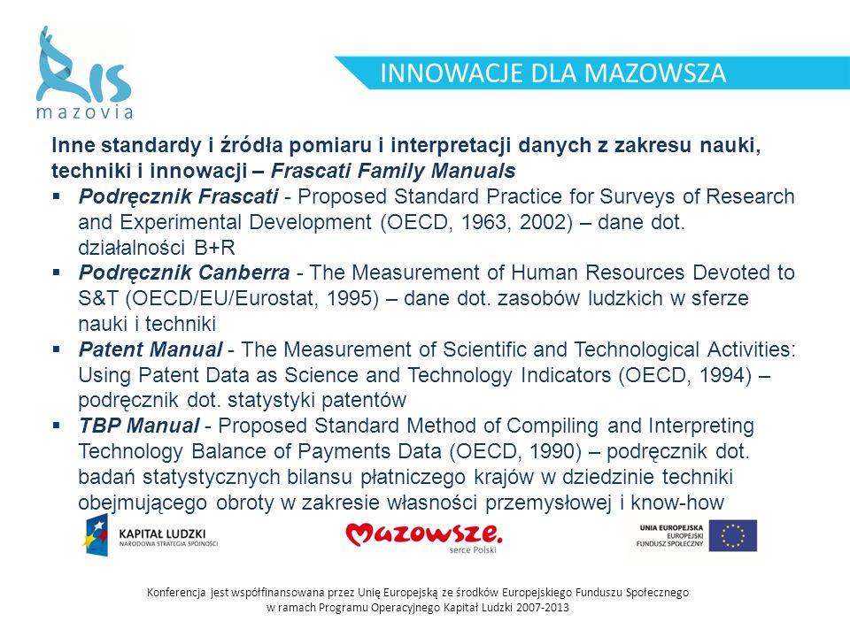 Konferencja jest współfinansowana przez Unię Europejską ze środków Europejskiego Funduszu Społecznego w ramach Programu Operacyjnego Kapitał Ludzki 20