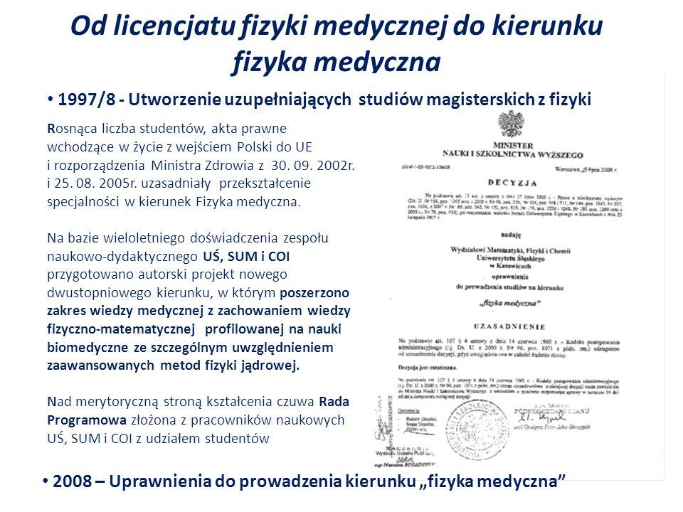 Współpraca ze Śląskim Uniwersytetem Medycznym chorzy na POChP Analiza map ADC (DWI) w SM z Zakładem Farmakologii SUM w Sosnowcu i Instytutem Stomatologii w Katowicach z Katedrą i Kliniką Pneumonologii Samodzielnego Publicznego Szpitala Klinicznego w Ligocie Przydatność mikrokalorymetrii we wspomaganiu diagnostyki medycznej - badania DSC surowicy krwi kontrola Lekarz widzi plaki w istocie białej, trudniej w istocie szarej Fizyk wyznacza wartości ADC i tworzy histogramy całego mózgu z Katedrą i Zakładem Radiologii Lekarskiej i Radiodiagnostyki ŚUM w Zabrzu Badanie wpływu leków genotoksycznych na tkankę zębową i kostną metodą laserowo (407nm) wzbudzanej fluorescencji (2P05D 085 30)