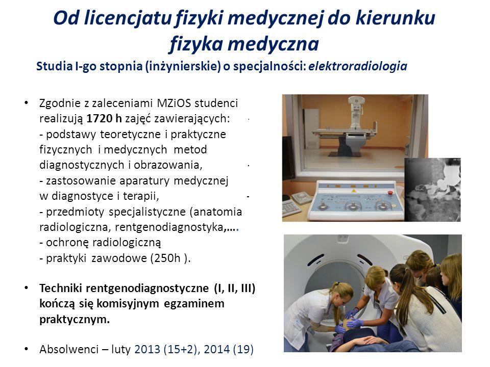 Planowanie radioterapii – Techniki konformalne – Techniki dynamiczne Brachyterapia Zaawansowane techniki fizyki jądrowej w medycynie Zagadnienia prawno-organizacyjne w fizyce medycznej – Regulacje prawne – Systemy zarządzania jakością Absolwenci – luty 2011 (12), 2012 (17), 2013 (17) 2014 (… ) Od licencjatu fizyki medycznej do kierunku fizyka medyczna Studia II-go stopnia (magisterskie) o specjalności: promieniowanie jonizujące