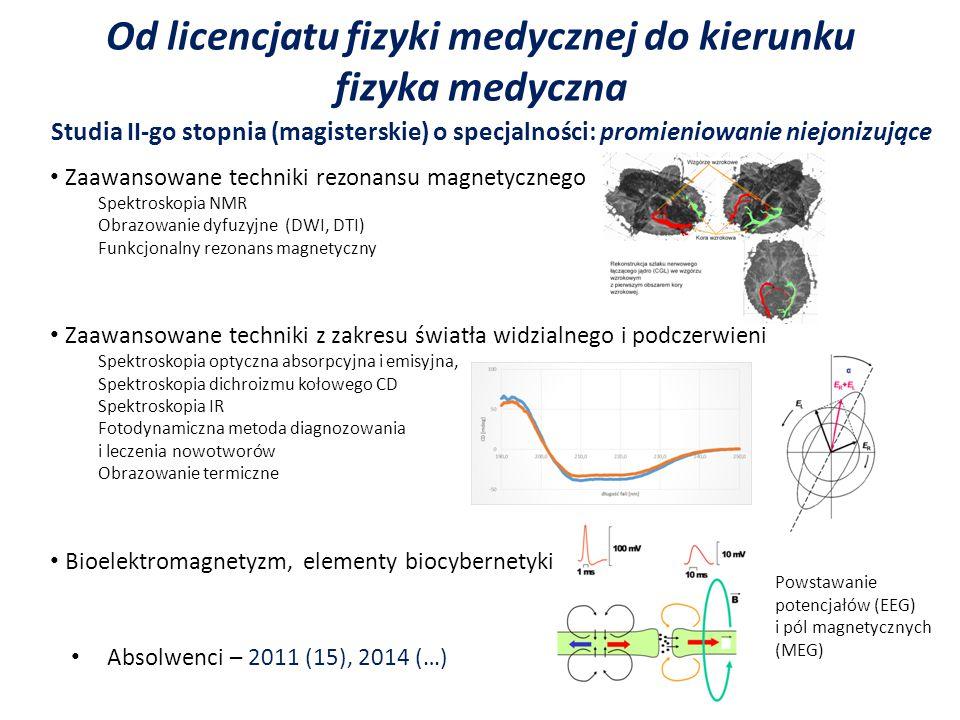 Absolwenci – 2011 (15), 2014 (…) Od licencjatu fizyki medycznej do kierunku fizyka medyczna Studia II-go stopnia (magisterskie) o specjalności: promie