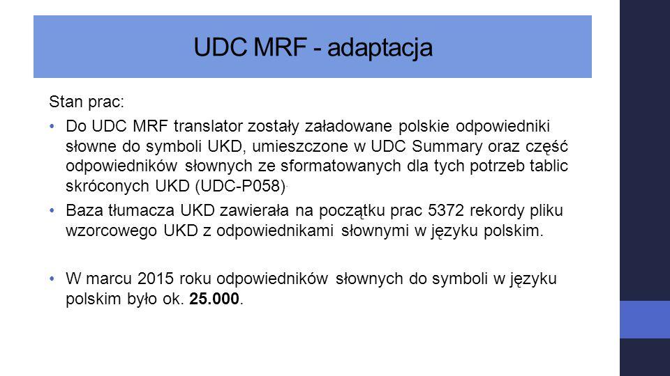 UDC MRF - adaptacja Stan prac: Do UDC MRF translator zostały załadowane polskie odpowiedniki słowne do symboli UKD, umieszczone w UDC Summary oraz czę