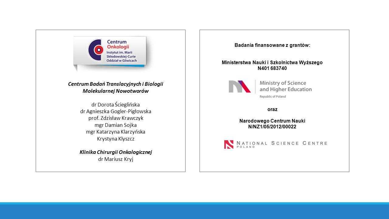 Badania finansowane z grantów: Ministerstwa Nauki i Szkolnictwa Wyższego N401 683740 oraz Narodowego Centrum Nauki N/NZ1/05/2012/00022 Centrum Badań T