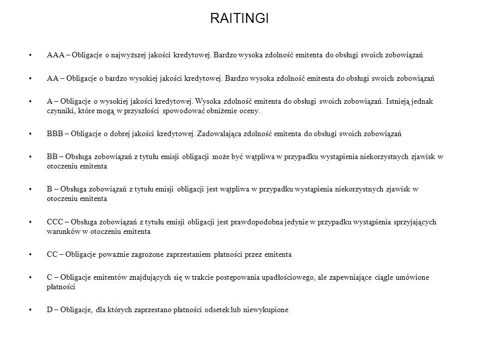 RAITINGI AAA – Obligacje o najwyższej jakości kredytowej.