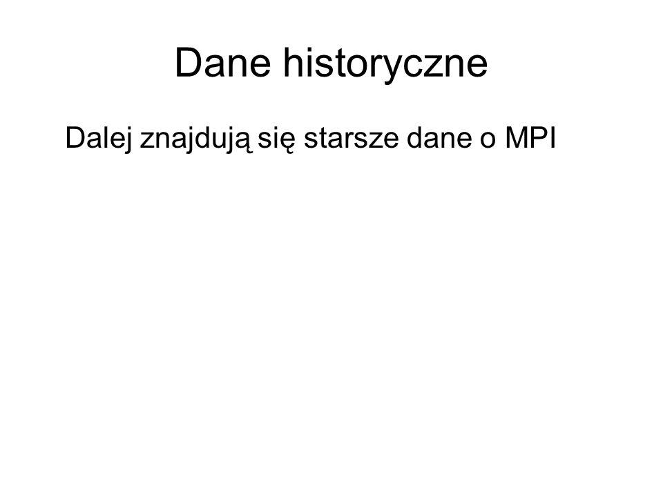 Dane historyczne Dalej znajdują się starsze dane o MPI