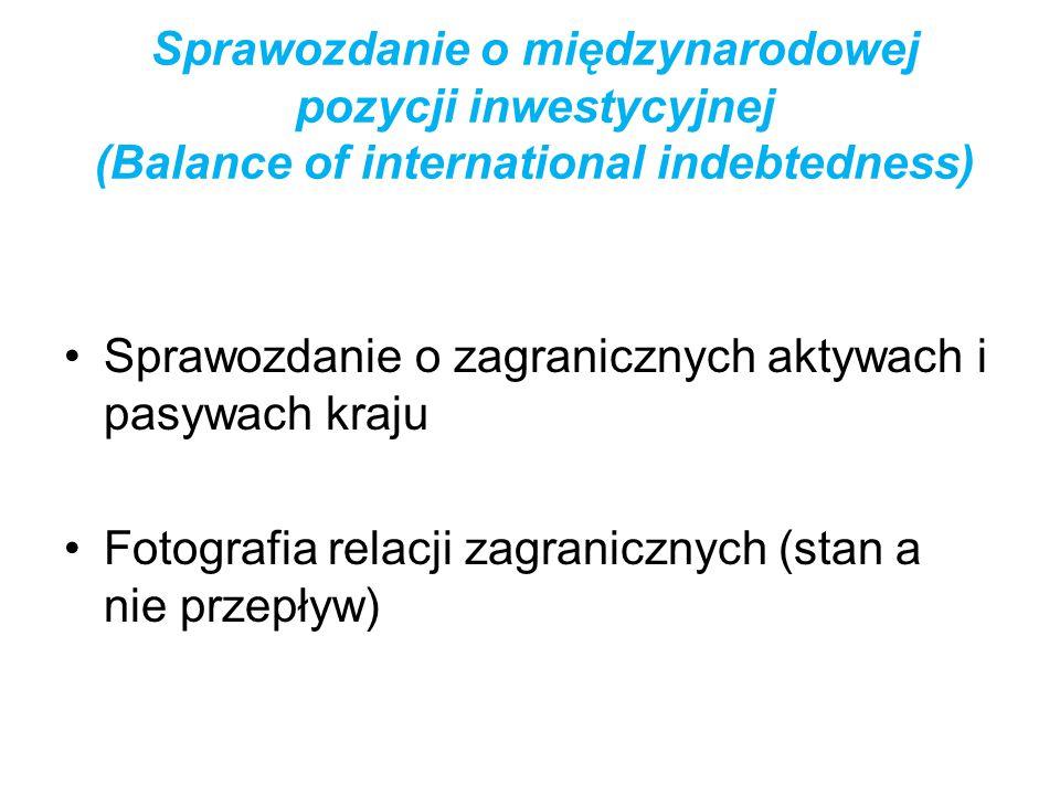 Sprawozdanie o międzynarodowej pozycji inwestycyjnej (Balance of international indebtedness) Sprawozdanie o zagranicznych aktywach i pasywach kraju Fotografia relacji zagranicznych (stan a nie przepływ)